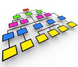 Организационная структура филиала